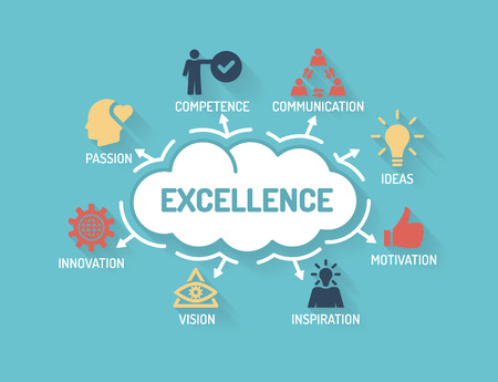 excellent service: Excellence - Chart with keywords and icons - Flat Design