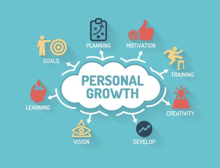 crecimiento personal: Crecimiento personal - Tabla de palabras clave e iconos - Dise�o plana