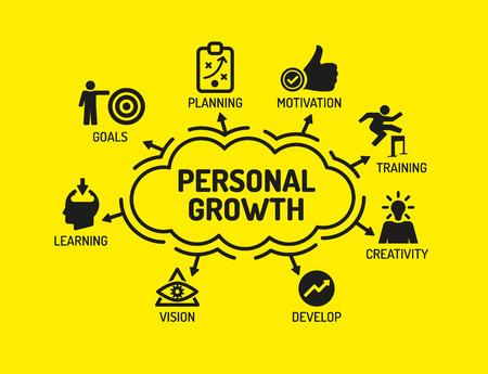 Persoonlijke groei. Grafiek met zoekwoorden en pictogrammen op gele achtergrond
