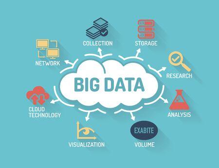 keywords: Big Data - Chart with keywords and icons - Flat Design Illustration