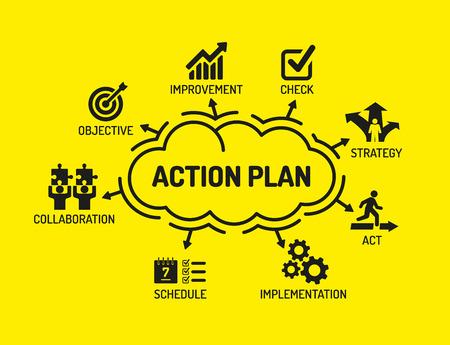 plan de accion: Plan de ACCION. Gráfico con las palabras clave y los iconos sobre fondo amarillo Vectores
