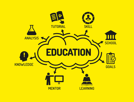 keywords background: Education. Chart with keywords and icons on yellow background