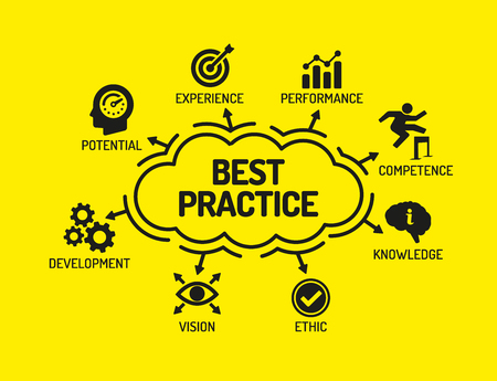working ethic: Best Practice. Chart with keywords and icons on yellow background Illustration