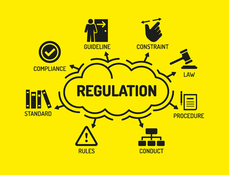 term and conditions: Regulations. Chart with keywords and icons on yellow background Illustration