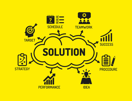 in common: Solution. Chart with keywords and icons on yellow background
