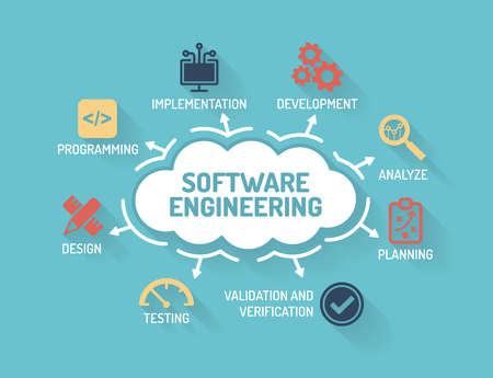 Software Engineering - Chart with keywords and icons - Flat Design