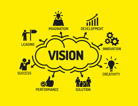 Vision. Chart with keywords and icons on yellow background