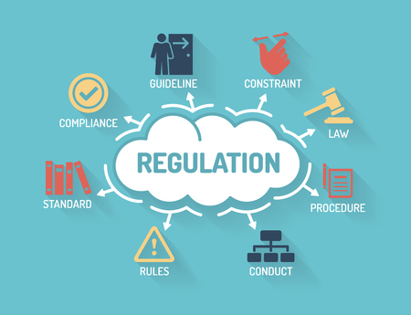 regulations: Regulations - Chart with keywords and icons - Flat Design Illustration