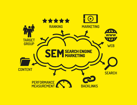 webmaster: SEM Search Engine Marketing. Chart with keywords and icons on yellow background