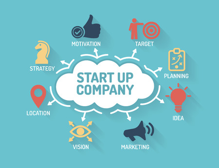 undertake: Start up Company - Chart with keywords and icons - Flat Design