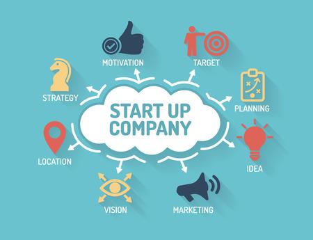 Start up Company - Chart with keywords and icons - Flat Design Vektoros illusztráció