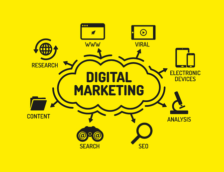 keywords background: Digital Marketing. Chart with keywords and icons on yellow background Illustration