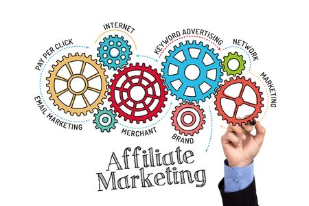 affiliate: Gears and Affiliate Marketing Mechanism on Whiteboard
