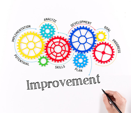 Business Gears and Improvement Mechanism 스톡 콘텐츠