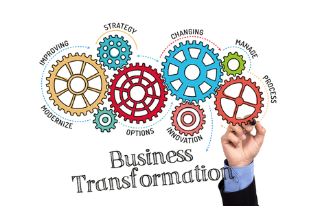 modernize: Gears and Business Transformation Mechanism on Whiteboard