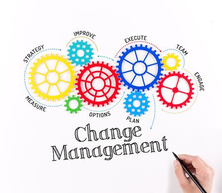 Business Change Management Mechanism Stock Photo