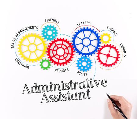 administrativo: Mecanismo auxiliar administrativo