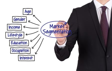 categorize: MARKET SEGMENTATION diagram hand drawn on white board