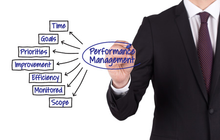 PERFORMANCE MANAGEMENT diagram hand drawn on white board