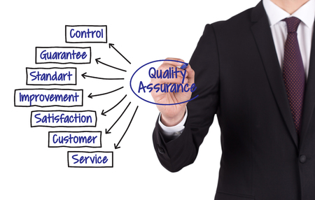 QUALITY ASSURANCE diagram hand drawn on white board