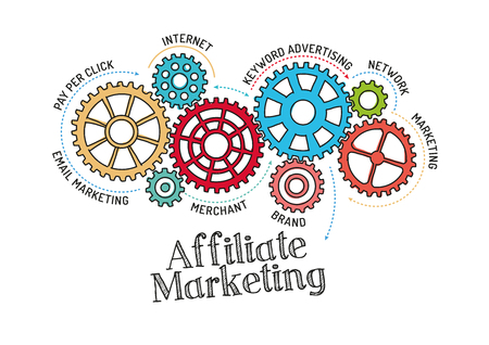 affiliate: Gears and Affiliate Marketing Mechanism Illustration