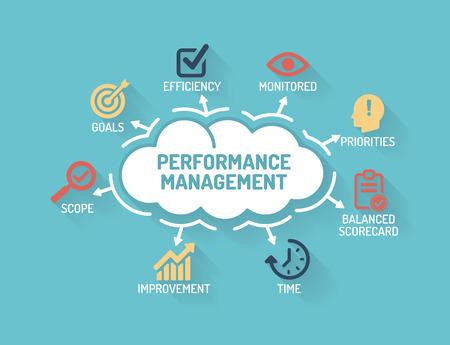 Performance Management - Chart mit Keywords und Symbole - flaches Design Vektorgrafik