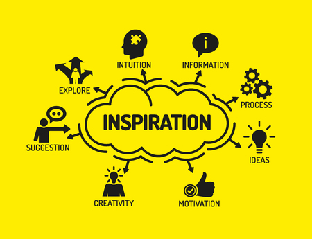 inspiration: Inspiration. Chart with keywords and icons on yellow background Illustration