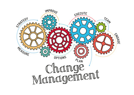 Gears and Change Management Mechanism
