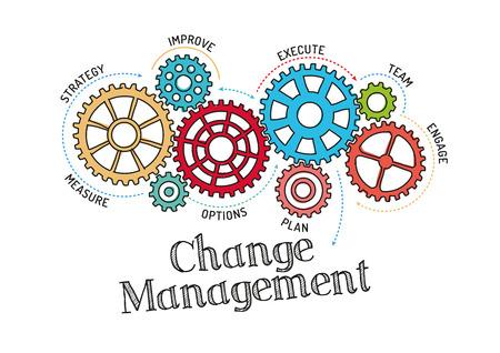 Mechanizm Gears i Change Management Ilustracje wektorowe