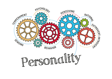 personality: Gears and Personality Mechanism
