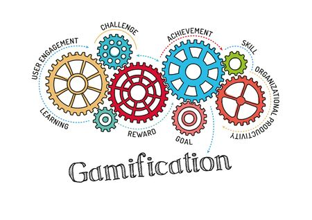 mechanism: Gears and Gamification Mechanism