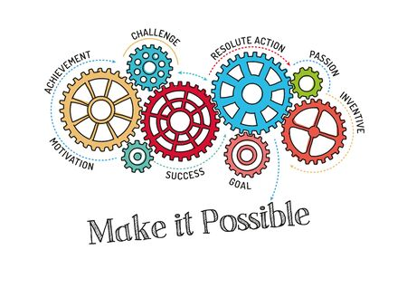 possible: Gears and Make it Possible Mechanism