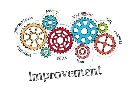 Gears and Improvement Mechanism