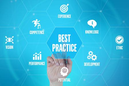 BEST PRACTICE TECHNOLOGY COMMUNICATION TOUCHSCREEN FUTURISTIC CONCEPT Imagens