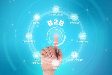 b2b: B2B TECHNOLOGY COMMUNICATION TOUCHSCREEN FUTURISTIC CONCEPT