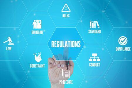 technology agreement: REGULATIONS TECHNOLOGY COMMUNICATION TOUCHSCREEN FUTURISTIC CONCEPT
