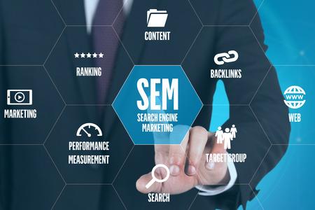 sem: SEM TECHNOLOGY COMMUNICATION TOUCHSCREEN FUTURISTIC CONCEPT