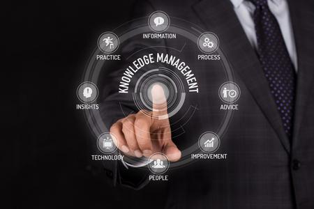 WISSENSMANAGEMENT TECHNOLOGIE KOMMUNIKATION BILDSCHIRM- futuristisches Konzept