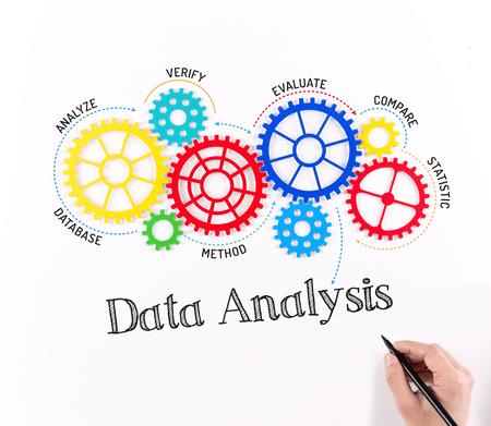 Business Gears und Datenanalyse-Mechanismus