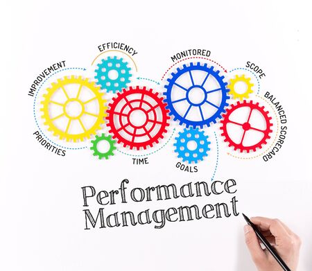 Business Gears and Performance Management Mechanism