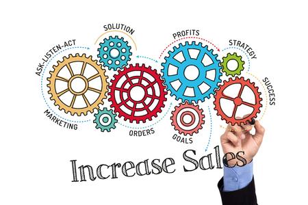 incremento: Engranajes y aumentar las ventas Mecanismo de Pizarra Foto de archivo