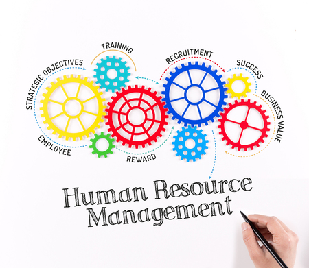resource management: Business Gears and Human Resource Management Mechanism Stock Photo