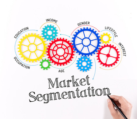 categorize: Business Gears and Market Segmentation Mechanism