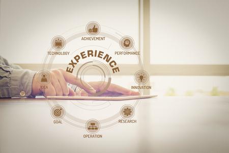 chart EXPERIENCE avec des mots clés et des icônes à l'écran