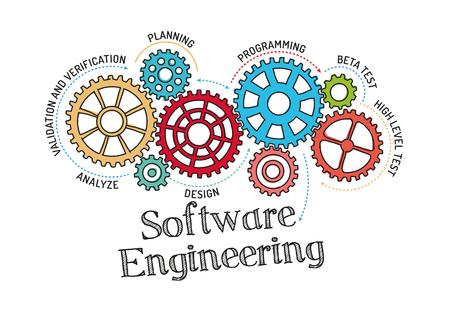 software engineering: Gears and Software Engineering Mechanism