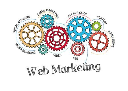 web marketing: Gears and Web Marketing Mechanism
