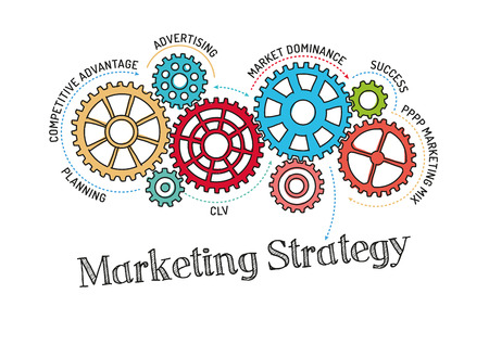 mechanism: Gears and Marketing Strategy Mechanism Illustration