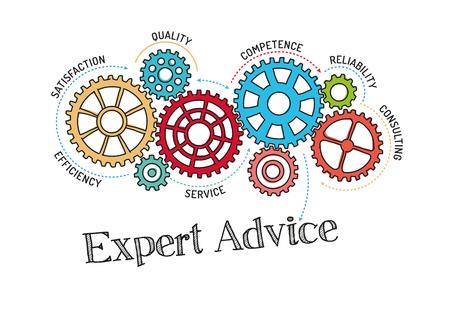 Gears und Ratschläge von Experten Mechanism