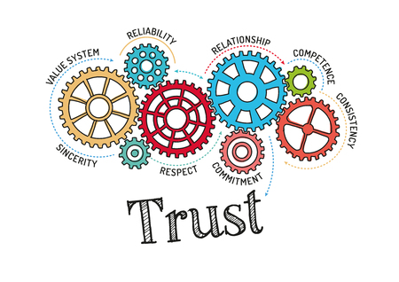trust: Gears and Trust Mechanism