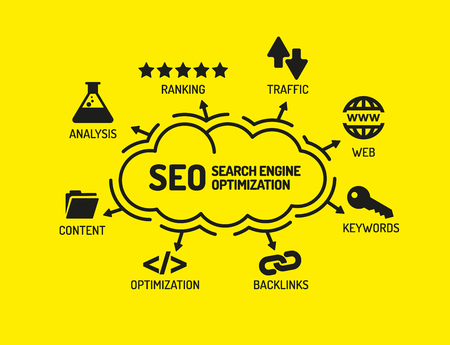 webmaster: SEO Search Engine Optimization. Chart with keywords and icons on yellow background Illustration
